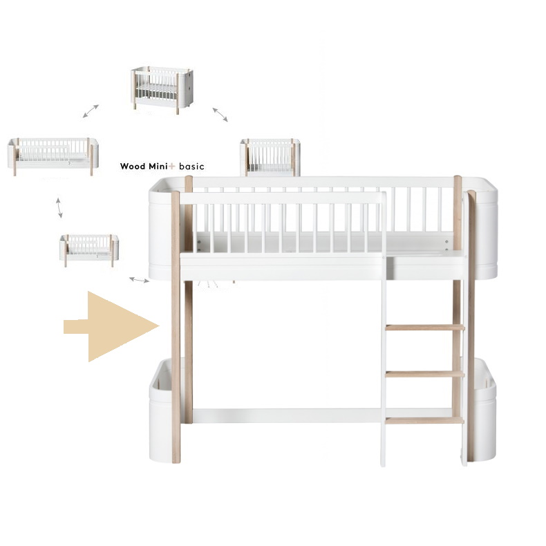 Ombyggnadsset Mini+ Basic till loftsäng Mini+