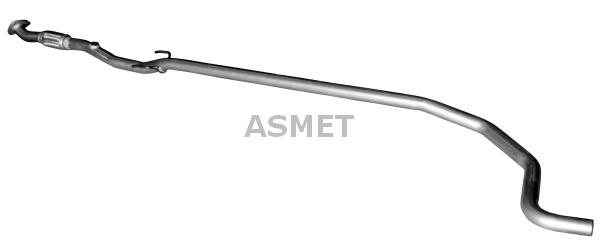 Pakoputki ASMET 05.269