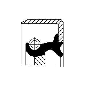 Oljepackningsring, differential, Framaxel
