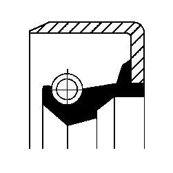 Oljepackningsring, manuell transmission, Inre, Ingång