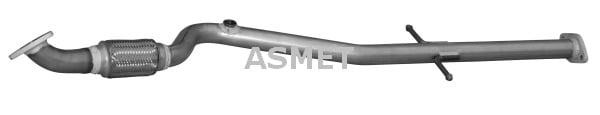 Pakoputki ASMET 05.204
