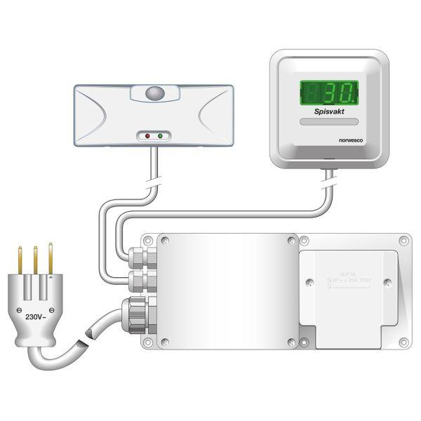 Norwesco 420059 Liesivahti 230 V, lämpövahti ja automaattinen käynnistys