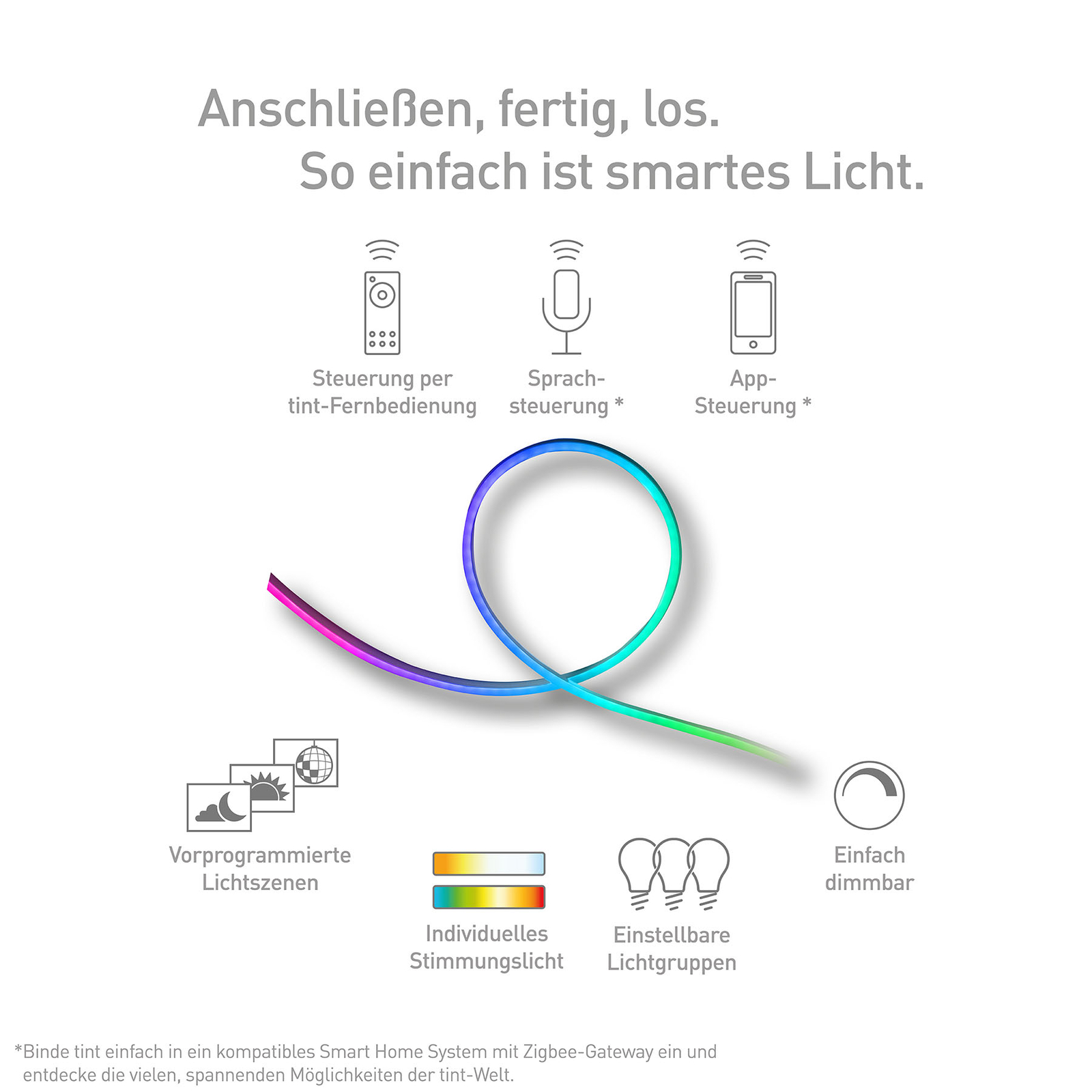 Müller Licht tint LED-nauha Outdoor, 500 cm