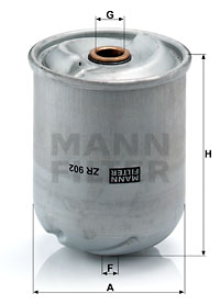 Öljynsuodatin MANN-FILTER ZR 902 x