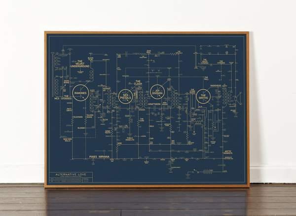 Alternative Love Blueprint - A History of Alternative Music Art Print