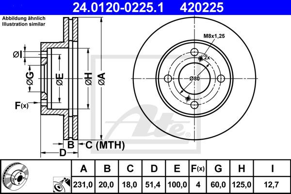 Jarrulevy ATE 24.0120-0225.1