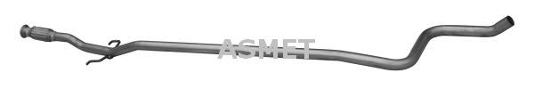 Pakoputki ASMET 09.070