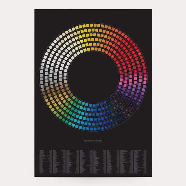 Colour of Cinema Art Print