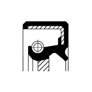 Packbox, växelförare, Fram