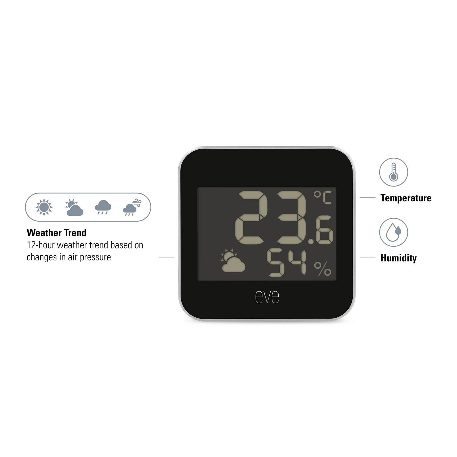 Eve Weather Smart Home -sääasema, Thread-valmius