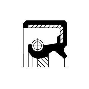 Oljepackningsring, differential, Ingång, Utgång