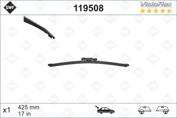 Flatblade 425