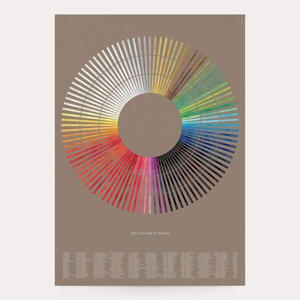 Colour of Books Art Print
