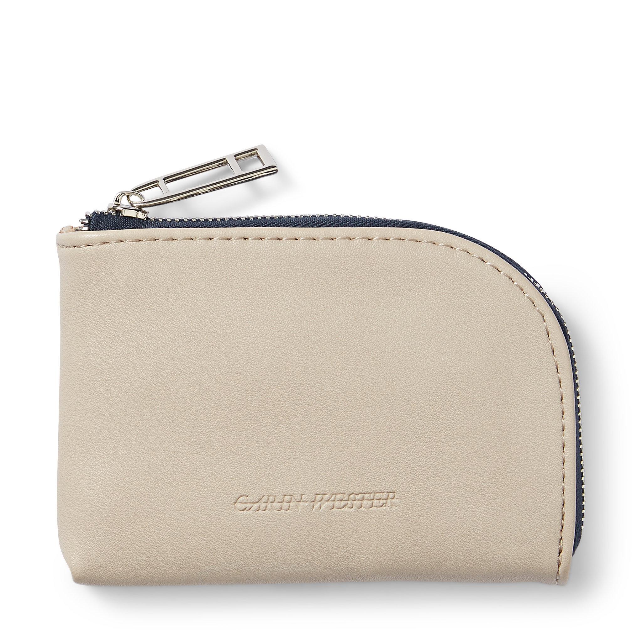 Plånbok Proportions