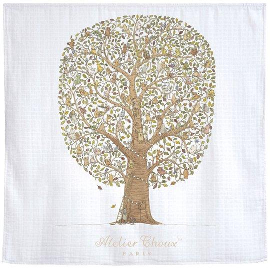 Atelier Choux Pledd, Friends & Family Tree