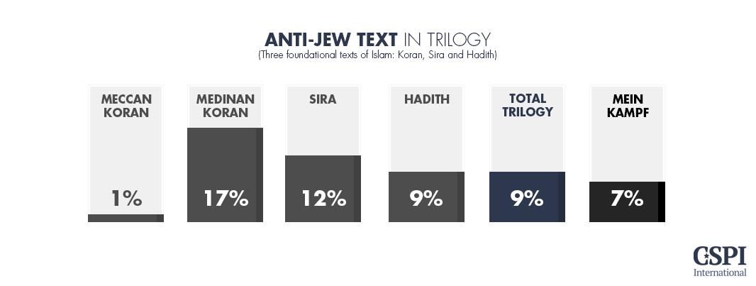 Anti-Jew text in trilogy