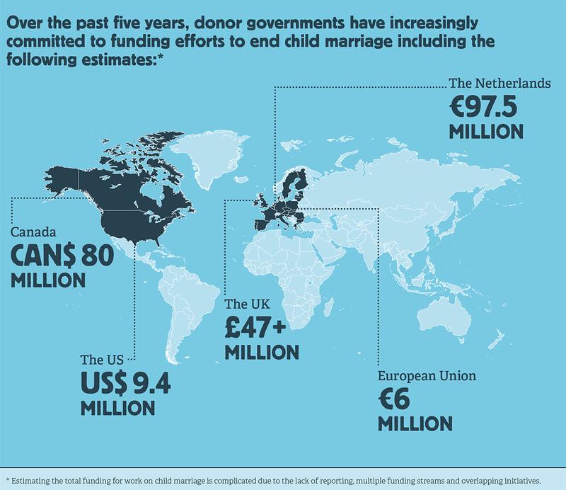 1-global-progress-map-donor-funding-facebook