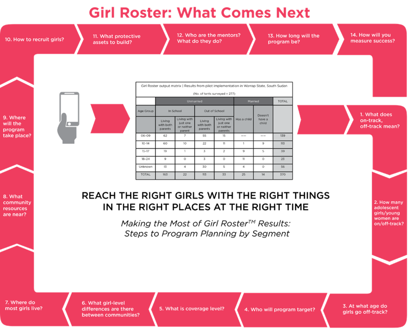2016PGY_GirlsProtectiveAssetsTools-15-e1506530589600-1024x824.png