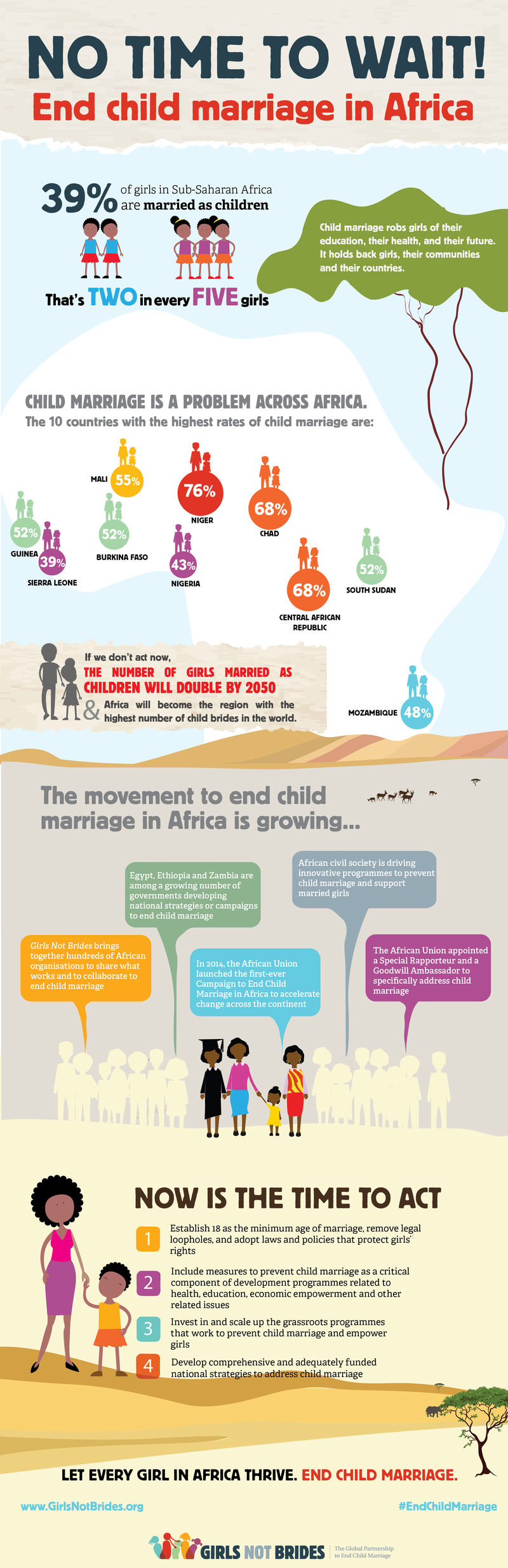 Africa-Infographic-revised-June-2017-01.png