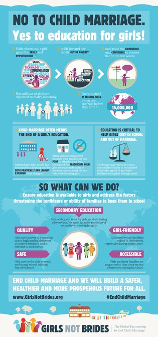 GNB - Child-marriage-education-infographic - 1200px
