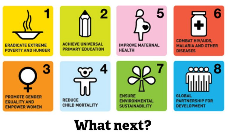 Where will child marriage fit in the post-2015 development framework?