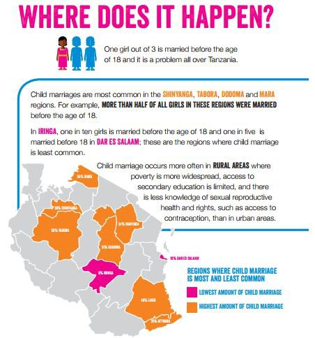 Tanzania-infographic.jpg