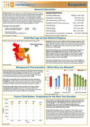 UNFPA-Bangladesh