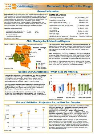UNFPA DRC