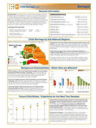 UNFPA Senegal