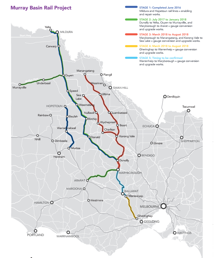 Stages of the Murray Basin Rail Project.