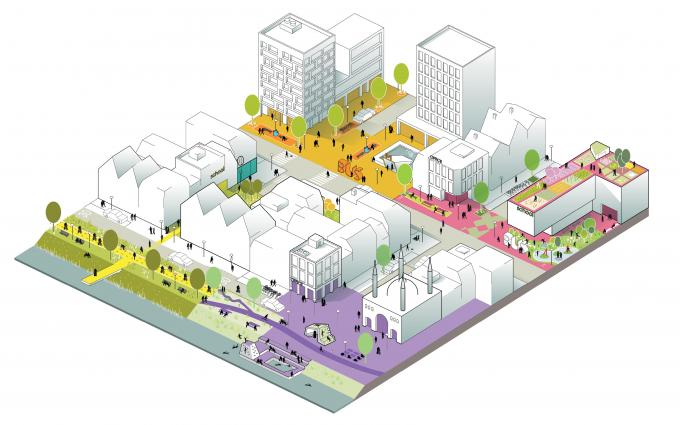 Healthy Urbanization Toolbox