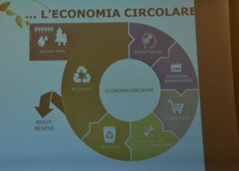 Biometano 4 students- Legnano - Leone da Perego - 4 12 18 (12)