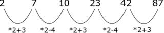 Cijferreeksen Example 10.png