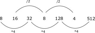 Cijferreeksen Example 12.png