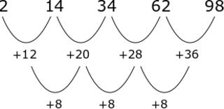 Cijferreeksen Example 15.png