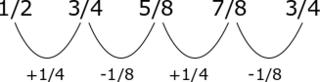 Cijferreeksen Example 16.png