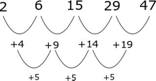 Cijferreeksen Example 2.png