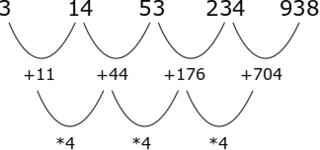 Cijferreeksen Example 7.png