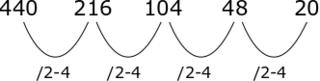 Cijferreeksen Example 8.png