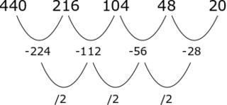 Cijferreeksen Example 9.png