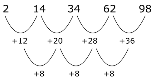 number-sequences14.png