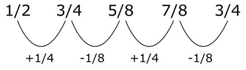 number-sequences15.png