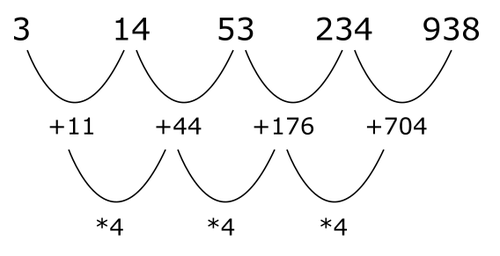 number-sequences6.png