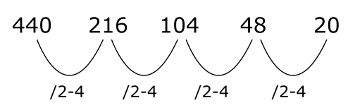 number-sequences7.png