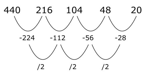 number-sequences8.png