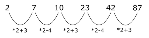 number-sequences9.png