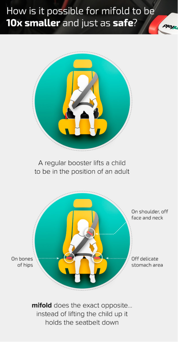 Mifold Car Seat Booster-4305