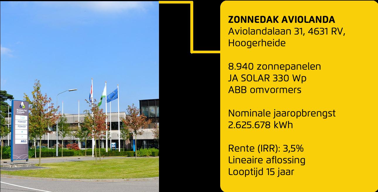Aviolanda Overview v2.png