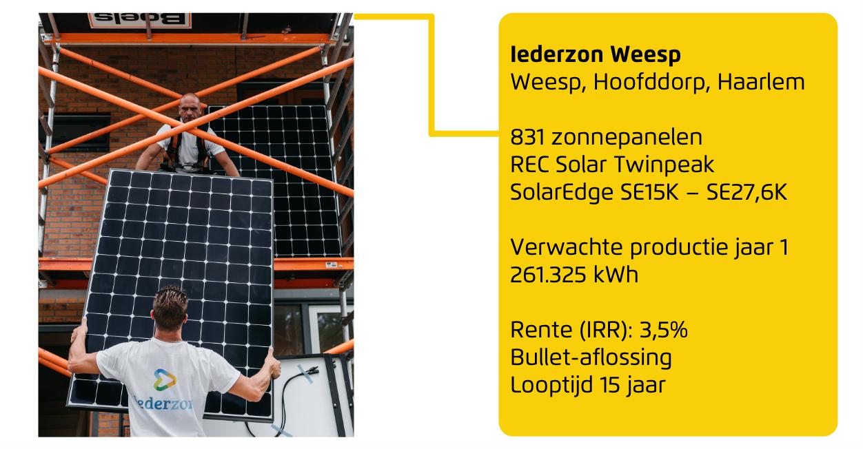 Overview Iederzon Weesp.png