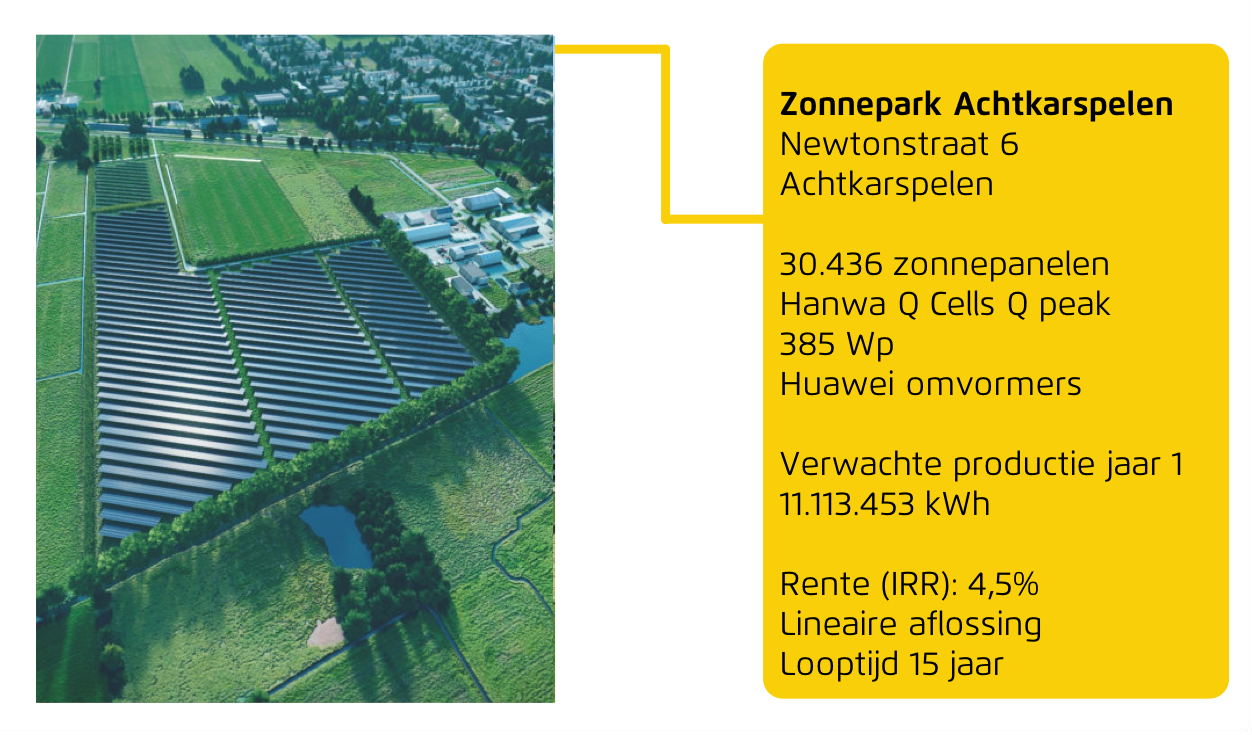 Overview projectpage Achtkarspelen.png